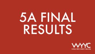 2018 World YoYo Contest – 5A Division Results