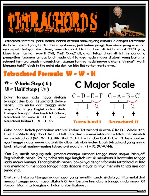 Pengertian Akord : pengertian, akord, TETRACHORD, Circle, Graza, Music