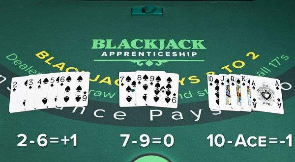Blackjack Card Counter Online