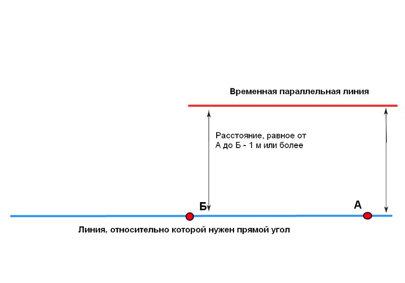 razmetka2.png