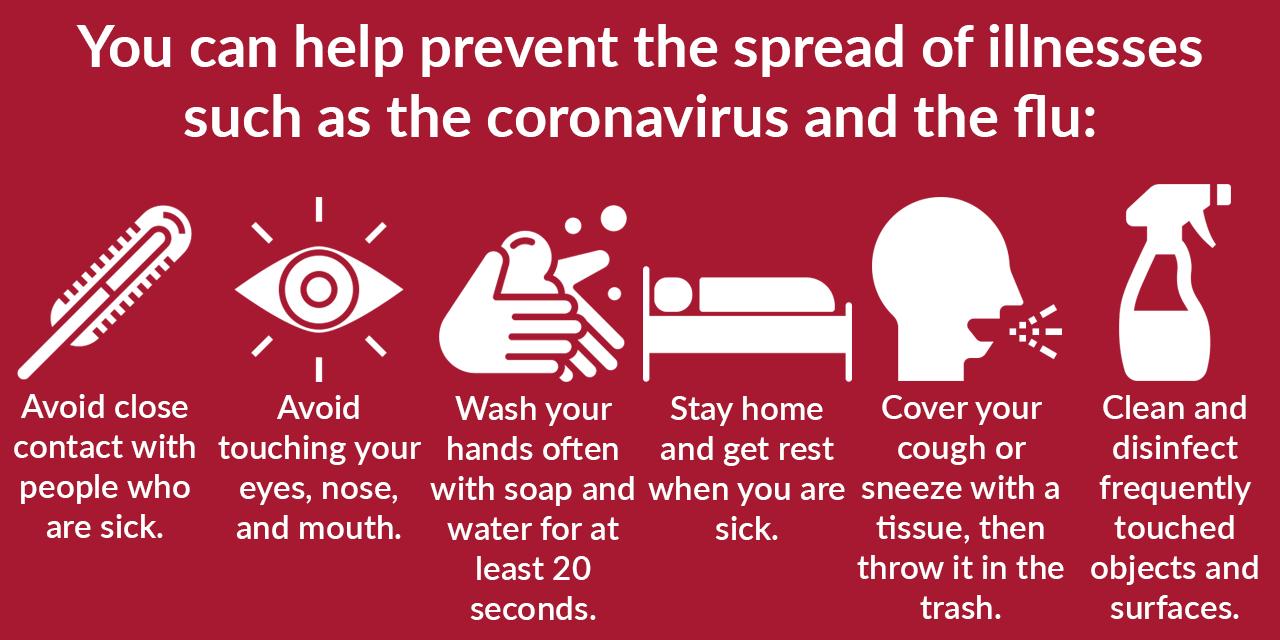 Coronavirus Information   YSU