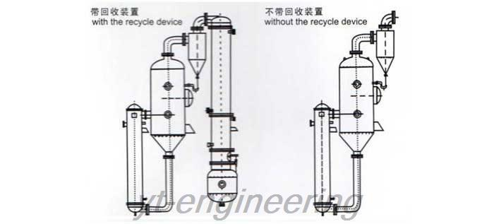 Single Effect Circulation Evaporator,China Circulating