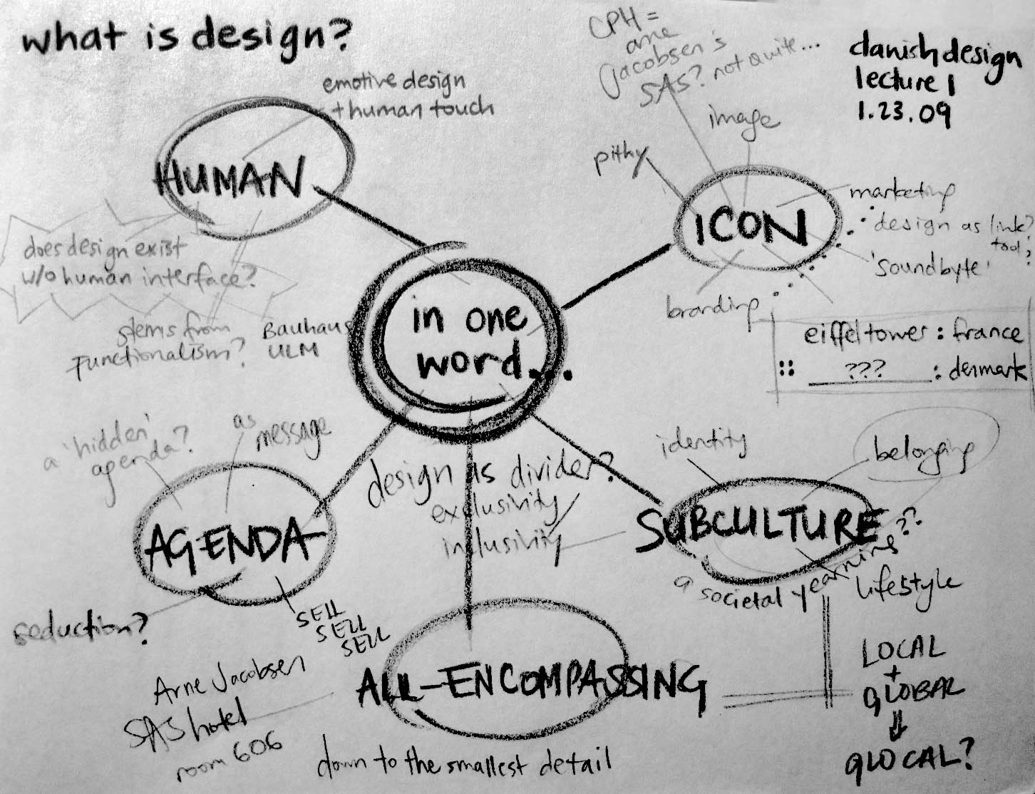 what-is-design-lecture14