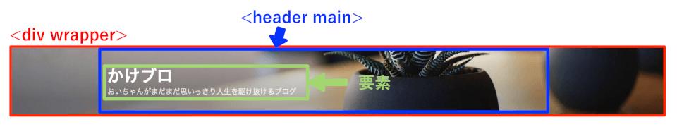 Webページ作成初心者へ「横いっぱいに広がるヘッダーの作り方を覚えよう」