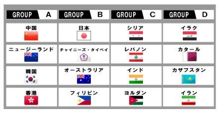 バスケ男子日本代表 東京五輪条件