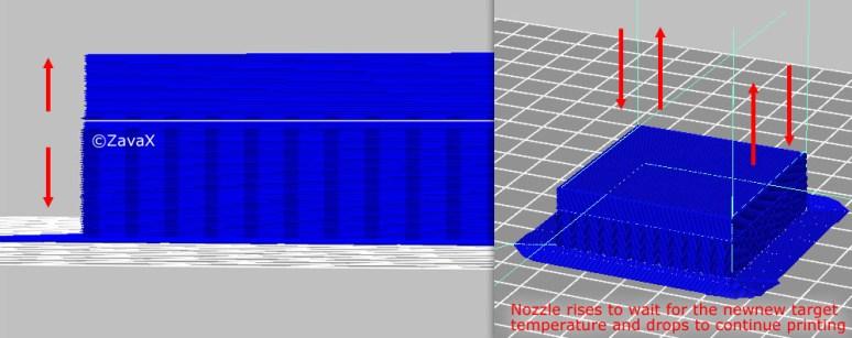 Increase Distance Raft Model Change Nozzle Temperature