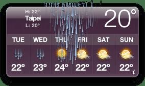 weather widget data