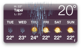 weather widget data