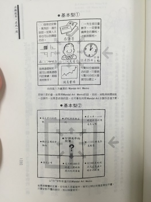圖片翻攝自《Memo學入門》一書
