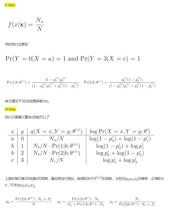 EM最大期望算法 | 望江人工智庫