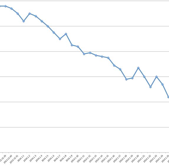 スクリーンショット 2015-10-26 9.33.59