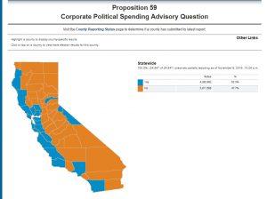 Graphic: CA Secretary of State