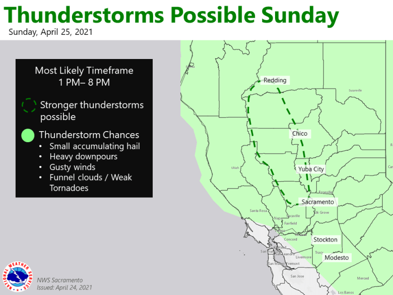 Thunderstorms possible