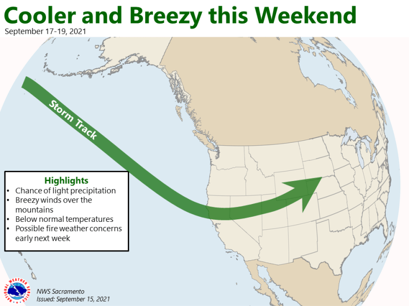 cooling trend into the weekend