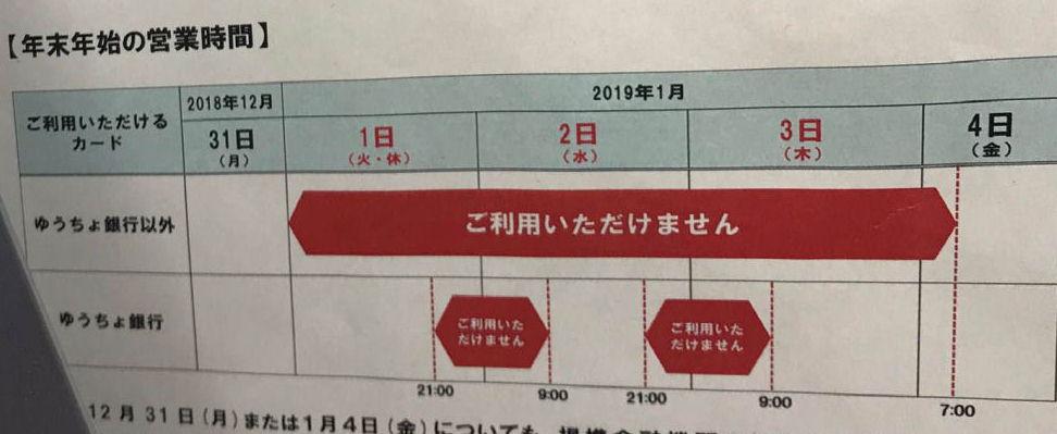 年末年始郵便局貯金窓口営業時間・ゆうちょ銀行ATM2018~2019年