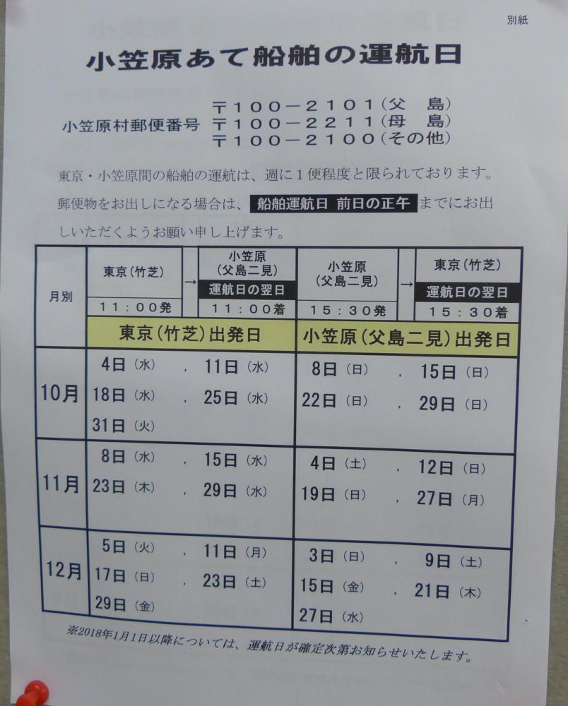サービスレベルと區分・運送・配達基準