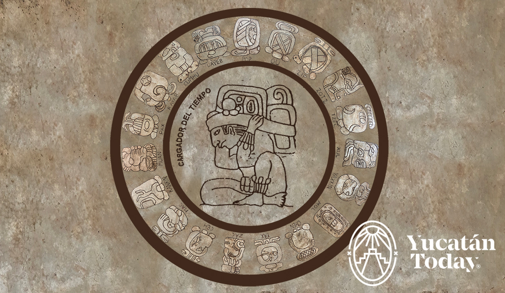 2012: The Maya and the world did not end!