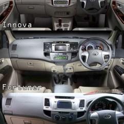 Dimensi All New Kijang Innova Agya 1.2 Ga T Trd Farel Pahleviputra Arifin: Spesifikasi Toyota ...