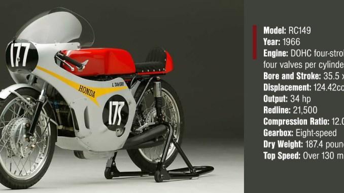 Honda RC149