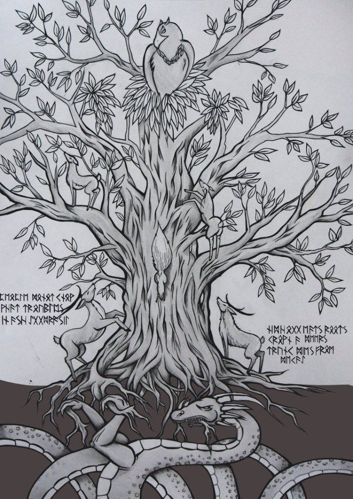 Yggdrasil - The World Tree of the Norsemen (6/6)