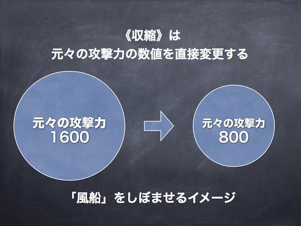 収縮は元々の攻撃力の数値を直接変更する
