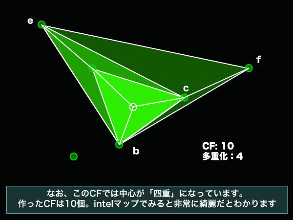 11-ingress-多重CFで描くとCFを多く作ることができる