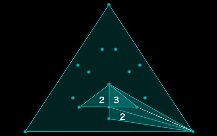 104_完全多重内部三方向分割_内部のCFを作る