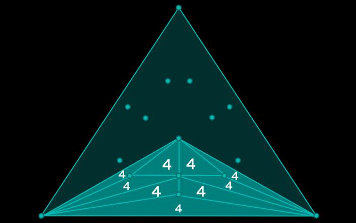 206_完全多重内部三方向分割_内部のCFを作る2