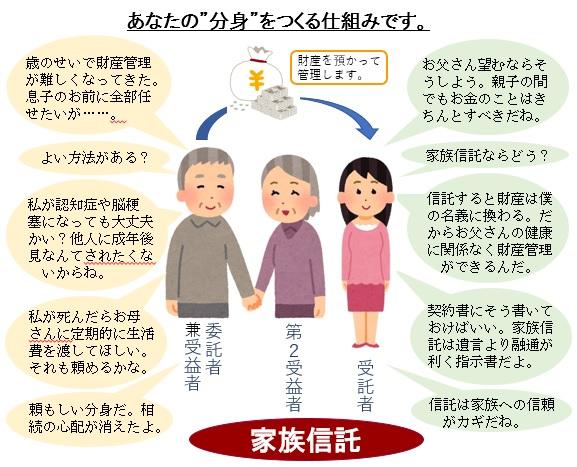 (本)プロローグ家族信託とは何か