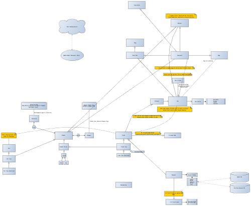 entity relationship diagram software emg wiring les paul data modeling free osx yuji http stackoverflow com questions 4927511 or inexpensive simple table class visualization for er dia