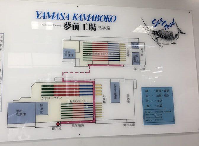 ヤマサ工場見学路看板