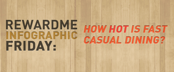 RewardMe Infographic Friday: How Hot Is Fast Casual Dining?