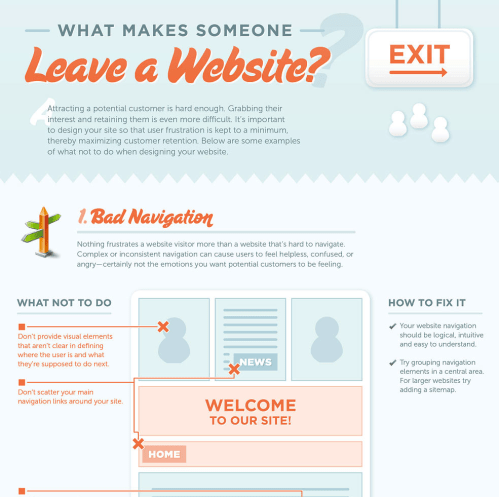 Infographic: How To Avoid Designing A Bad Website Article (click to expand)