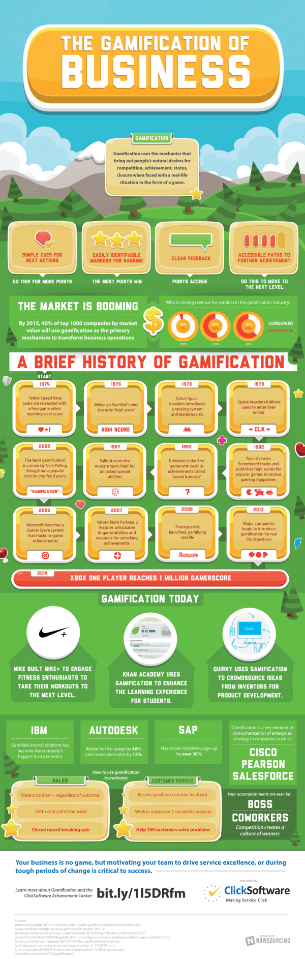 Infographic showing stats and key milestones of gamification design and implementation