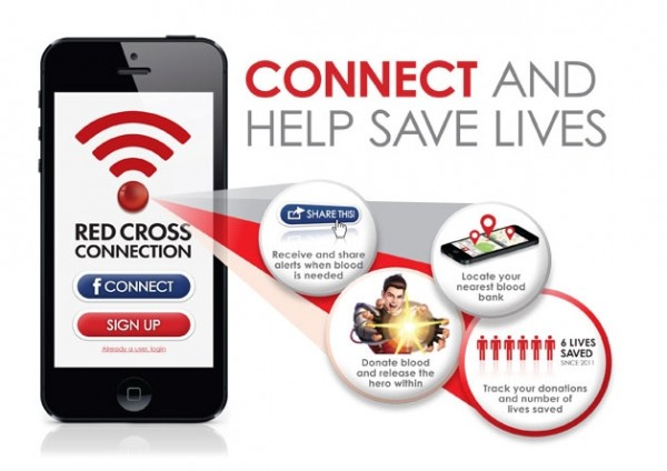 Red Cross Connection app logo