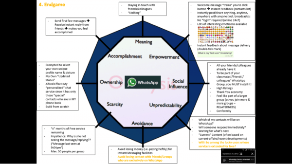 Mayur Kapur's Endgame Octalysis Analysis Diagram of WhatsApp