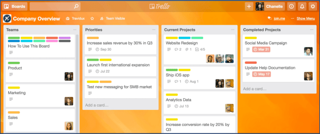 trello-companyoverview