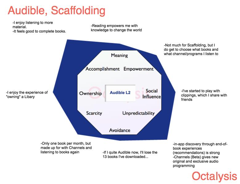 Gamification Analysis of Audible: Octalysis Level 2