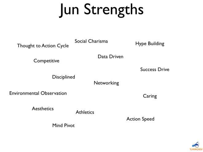 Jun Strengths