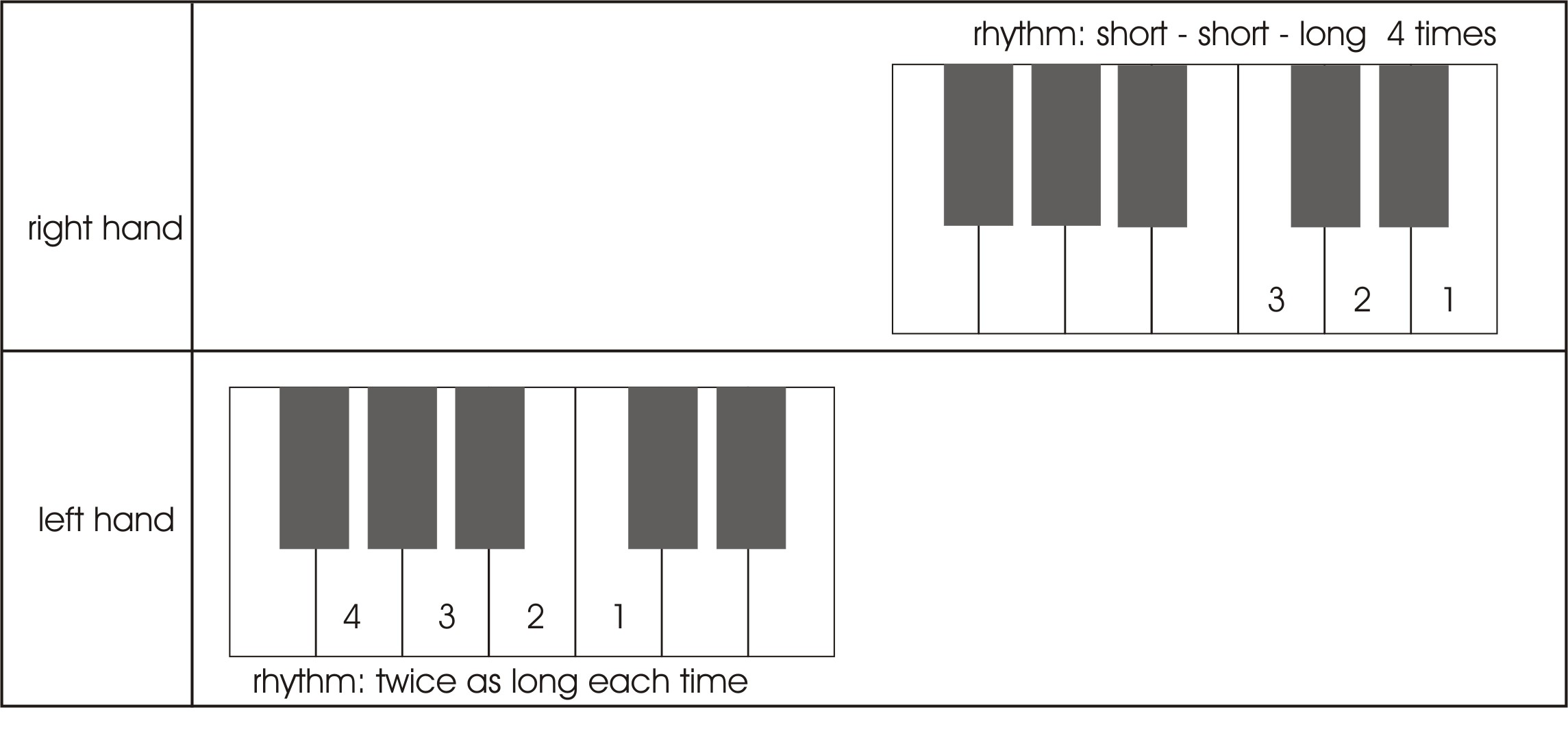 First Piano Lesson For Adult Absolute Beginners