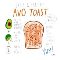 Avo Toast Illustrated Recipe1200px