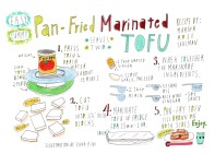 marinated-tofu-recipe_lores
