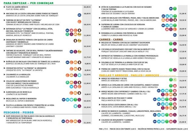 Menú Degustación La Pineda Restaurant Gavà