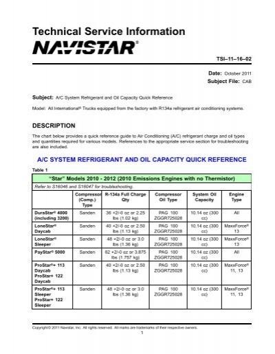 Ac Capacity Chart : capacity, chart, Technical, Service, Information, International, Trucks