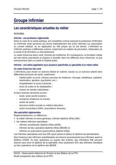 Répertoire Des Métiers De La Fonction Publique Hospitalière : répertoire, métiers, fonction, publique, hospitalière, Groupe, Infirmier, Répertoire, Métiers, Fonction, Publique
