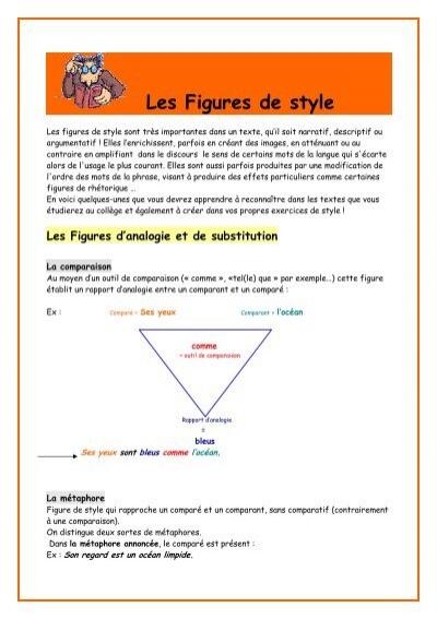 Liste Figure De Style Pdf : liste, figure, style, Qu'est, Qu'une, Figure, Style
