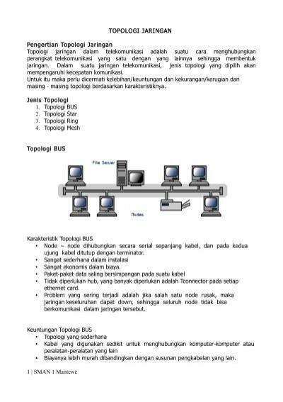 Topologi Bus : topologi, Topologi, Jaringan, (pdf), Mantewe