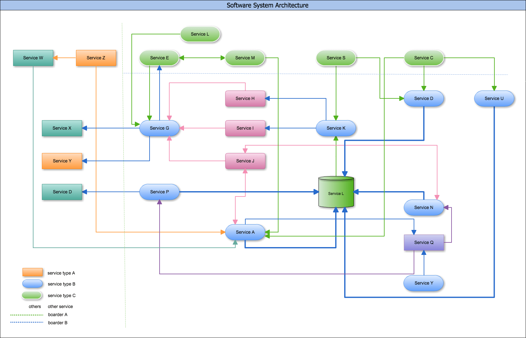 how to draw a system architecture diagram ge lighting contactor wiring tool yunfun blog sys arch
