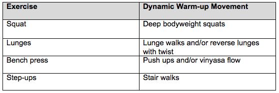 fat-loss-workout