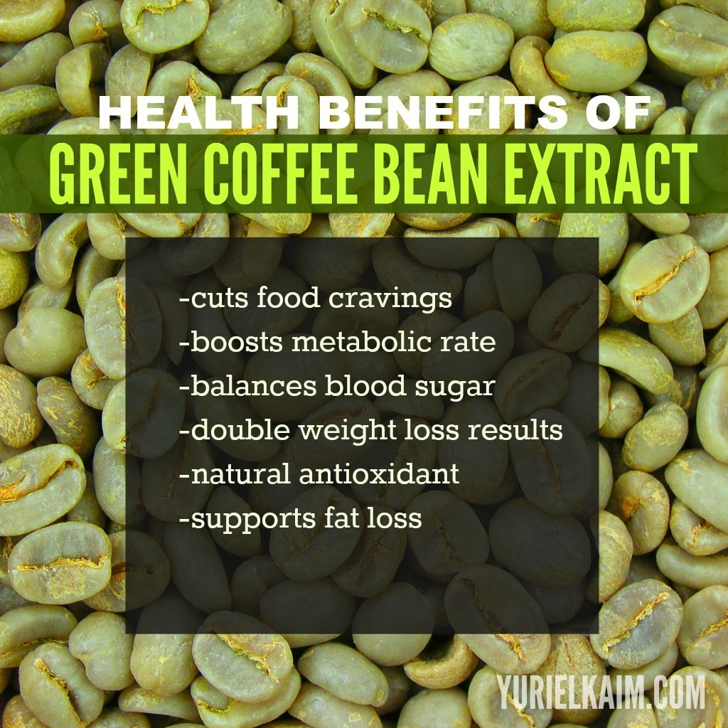 Can You Have Coffee While Taking Green Tea Extract